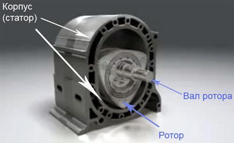 """Рисунок 1. Основные части роторного двигателя - ротор на валу и корпус (статор). Ротор неподвижно закреплен на эксцентриковом валу и при вращении описывает форму """"капсулы"""", а не круга, так как насажен на вал не по центру.  Фото: Autogurnal."""